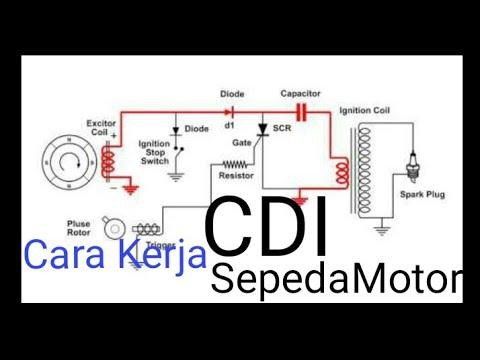 Cara Kerja CDI pada Sepeda Motor