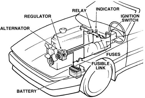 Gejala Kerusakan Pada Sistem Listrik di Mobil & Regulator