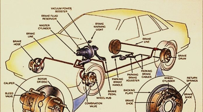 Pengertian dan Bagian Kinerja Rem Mobil